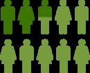 Bergslagen och Västra Götalandsregionen svarar för 22% av landets sysselsättning.